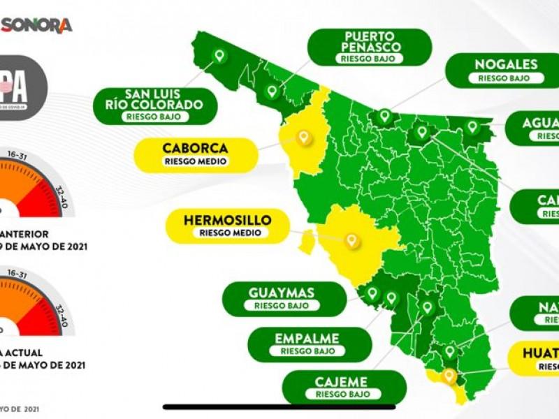 Navojoa y Cajeme en Semáforo verde, Huatabampo continúa en amarillo
