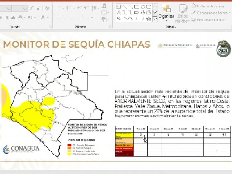 No hay condiciones de sequía extrema en Chiapas