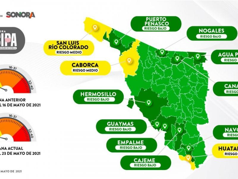 Nueve municipio de Sonora en riesgo bajo de COVID-19