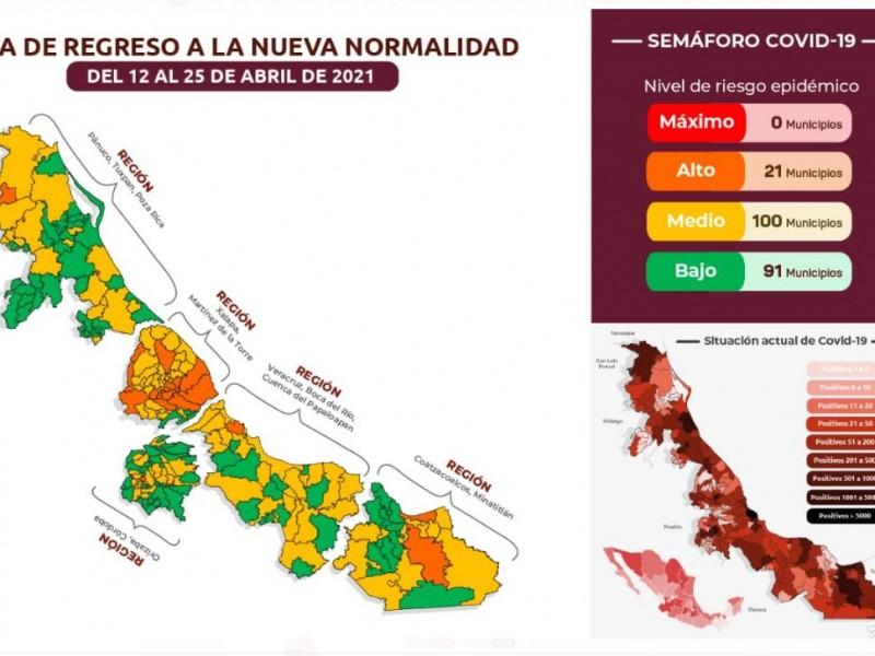 Nueve municipios veracruzanos con incremento de casos covid