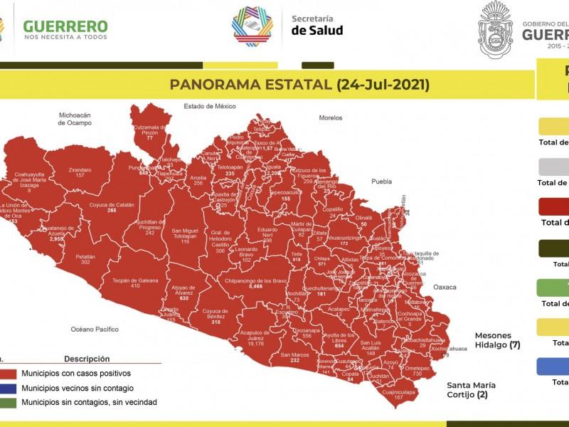 ¡Nuevo récord! 623 nuevos contagios de COVID19 en Guerrero