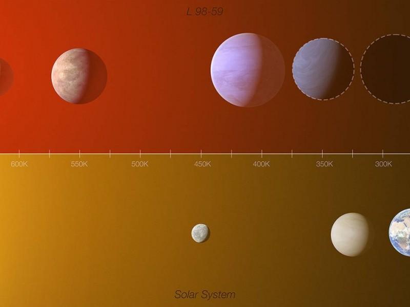 Nuevos hallazgos sugieren planetas habitables fuera del Sistema Solar