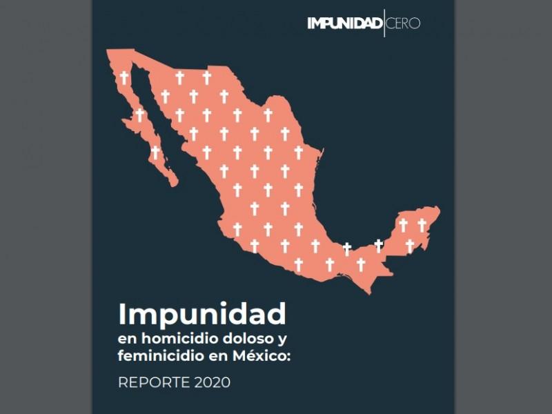 Ocupa Jalisco tercer lugar nacional en impunidad de feminicidios