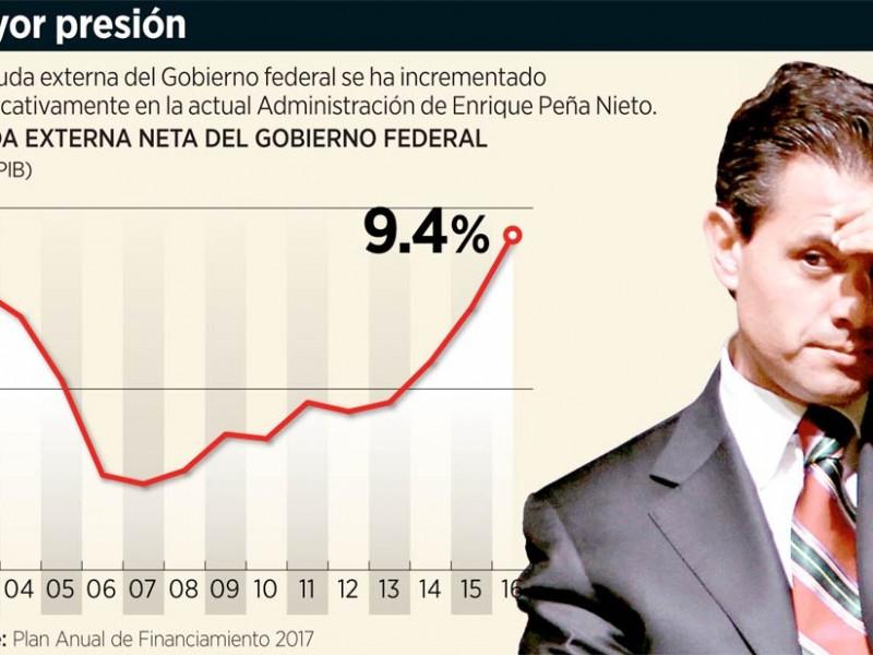 Pemex podría contagiar a la deuda del país