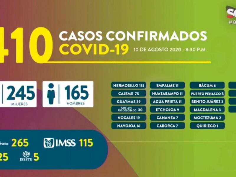 Personas con diabetes sufren más al contagiarse por coronavirus