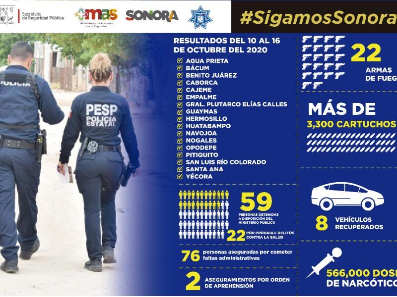PESP arresta a 59 presuntos delincuentes