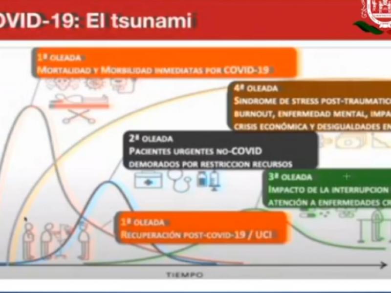 Pico de contagios en Zacatecas reflejado hasta 18 de agosto