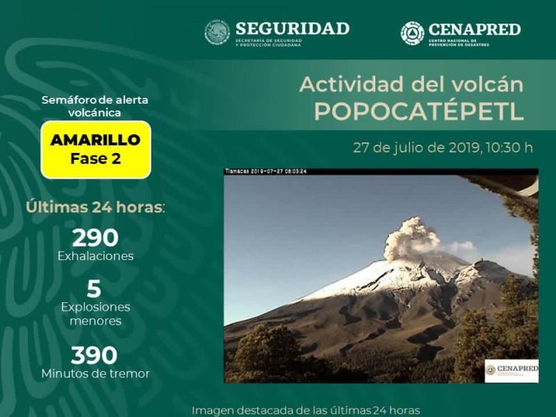 Popocatépetl mantiene su actividad en Fase 2