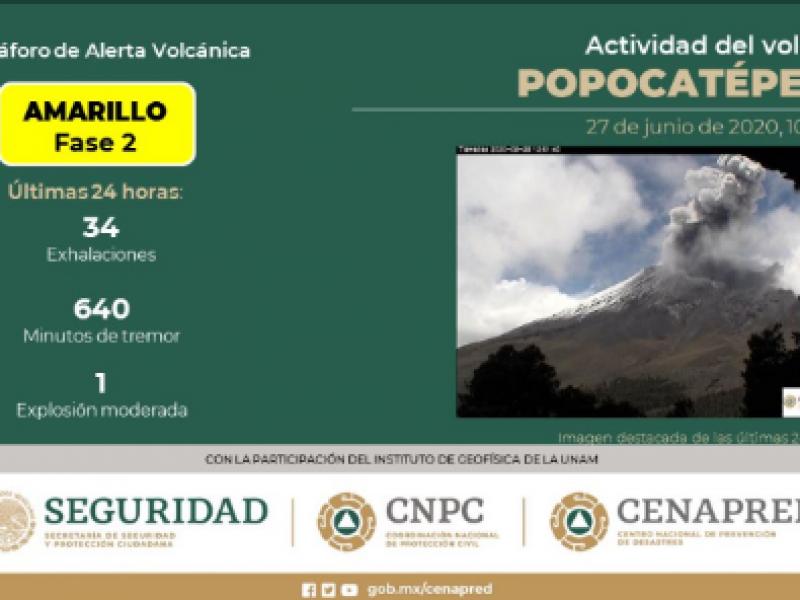 Popocatépetl registra explosión durante la noche de ayer
