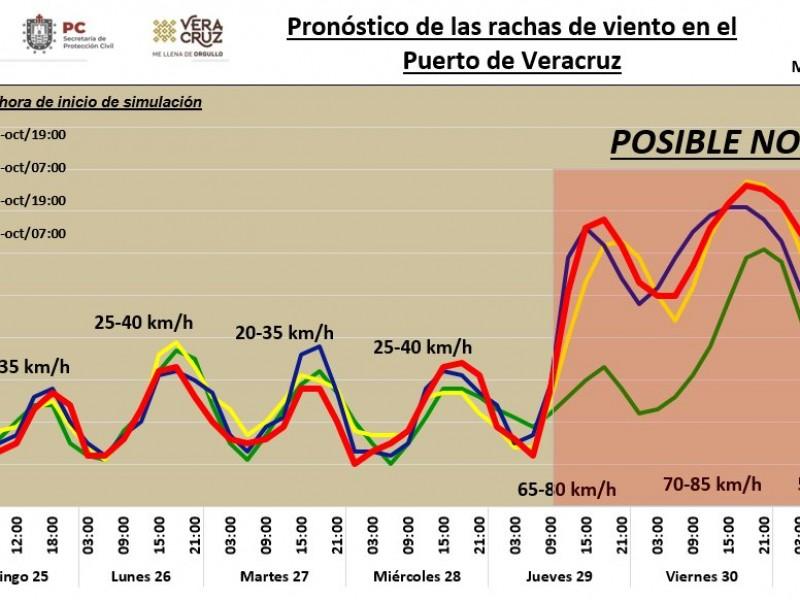 Posible Norte y lluvias en la siguiente semana para Veracruz