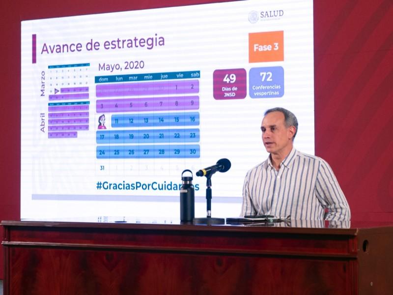 Posible rebrote de Covid-19 en Octubre: López Gatell