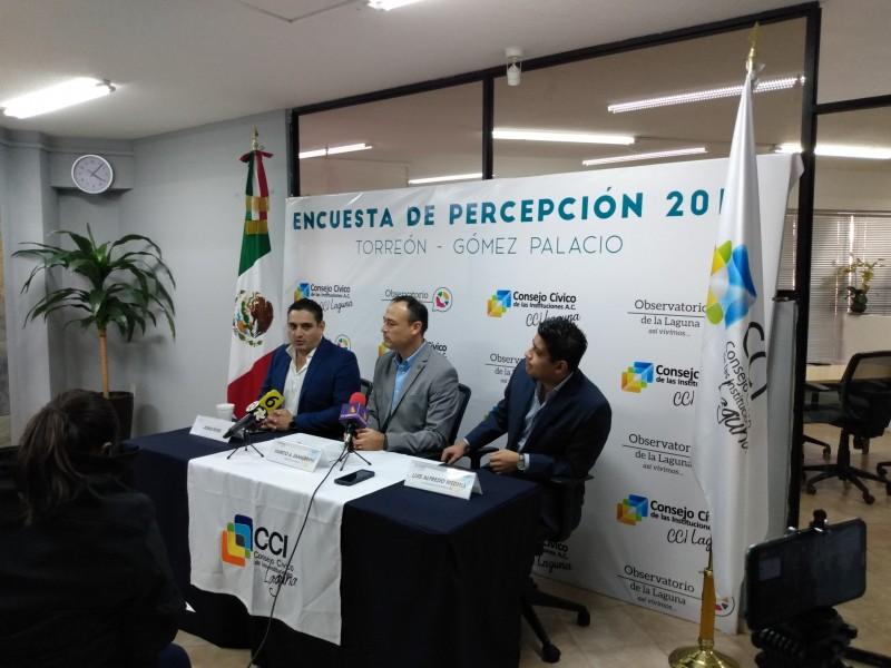 Preocupa más economía que seguridad en La Laguna