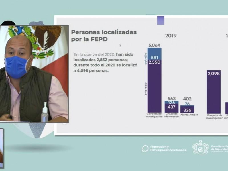 Presenta Gobernador informe de personas desaparecidas; son 9,731 en Jalisco