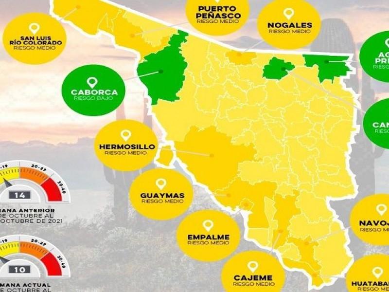 Presenta Guaymas retroceso a amarillo en semáforo epidemiológico