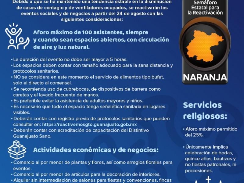 Reactivarán fiestas y eventos sociales en semáforo naranja