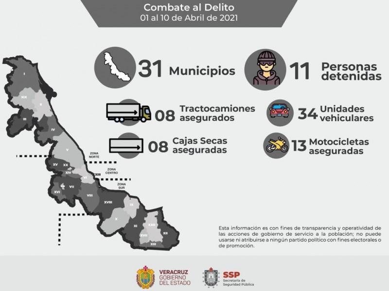 Recupera SSP 63 unidades vehiculares en 31 municipios