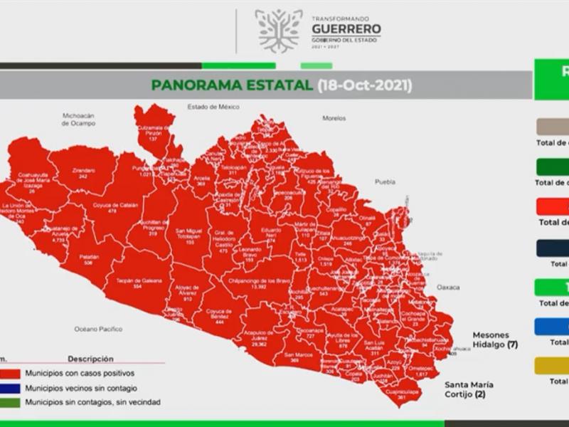 Reportan 34 nuevos contagios de COVID19 en Guerrero