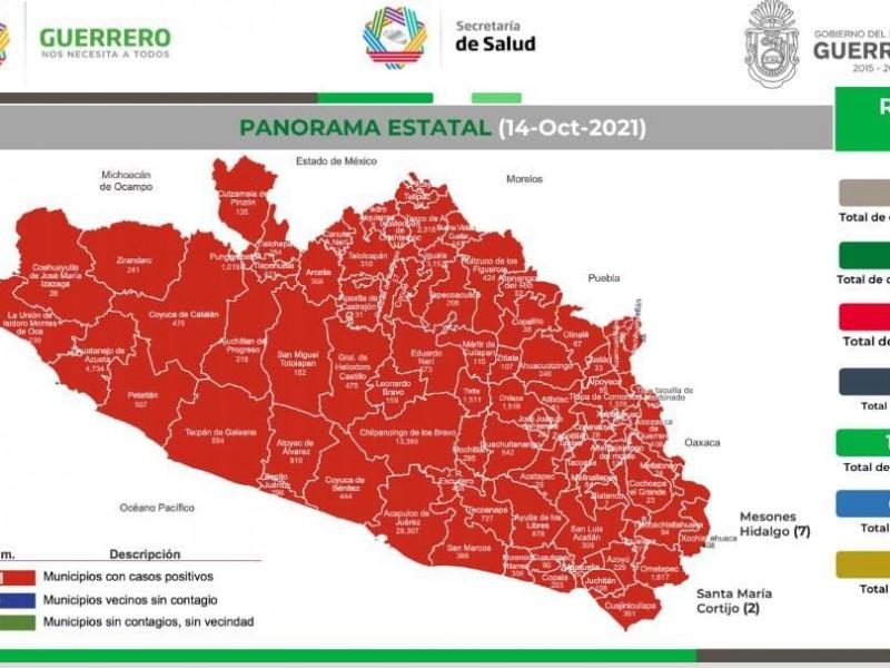 Reportan 42 nuevos contagios de COVID19 en Guerrero