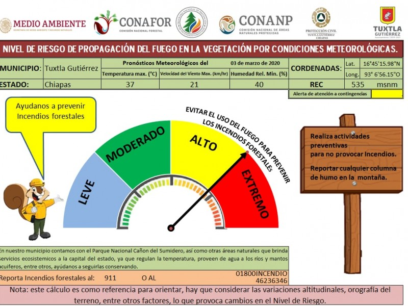 Riesgo alto de incendios en 18 municipios de Chiapas