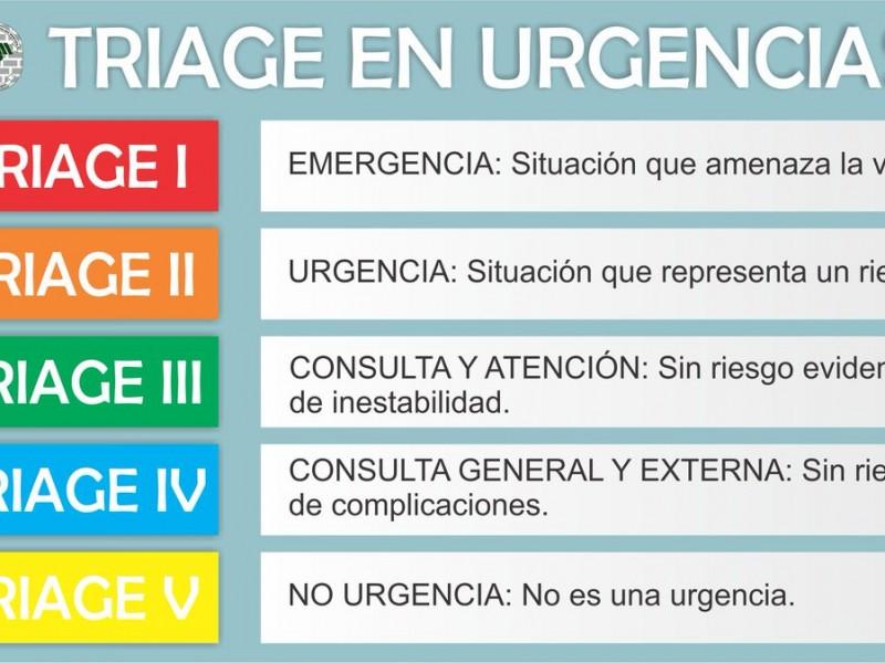 ¿Sabes qué es una urgencia?