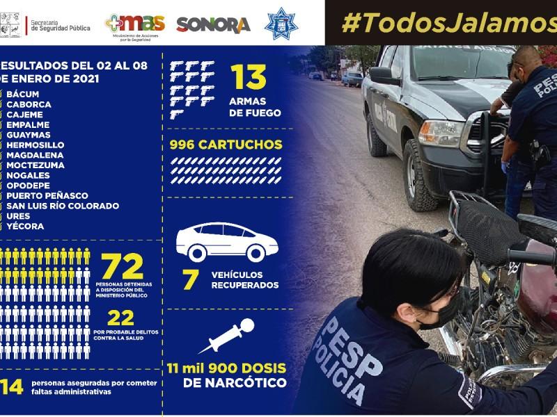 Saca PESP de las calles drogas, armas y presuntos delincuentes