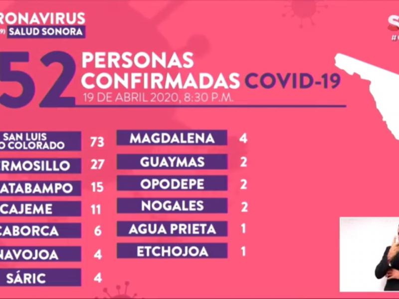 Se confirma primer caso pediátrico de COVID-19, en Sonora