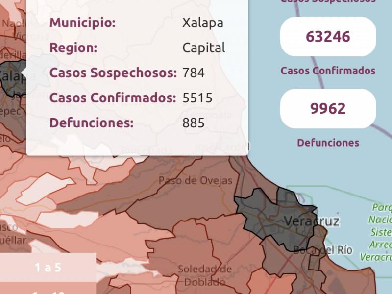 Se eleva a 819 casos activos por Covid-19 en Veracruz