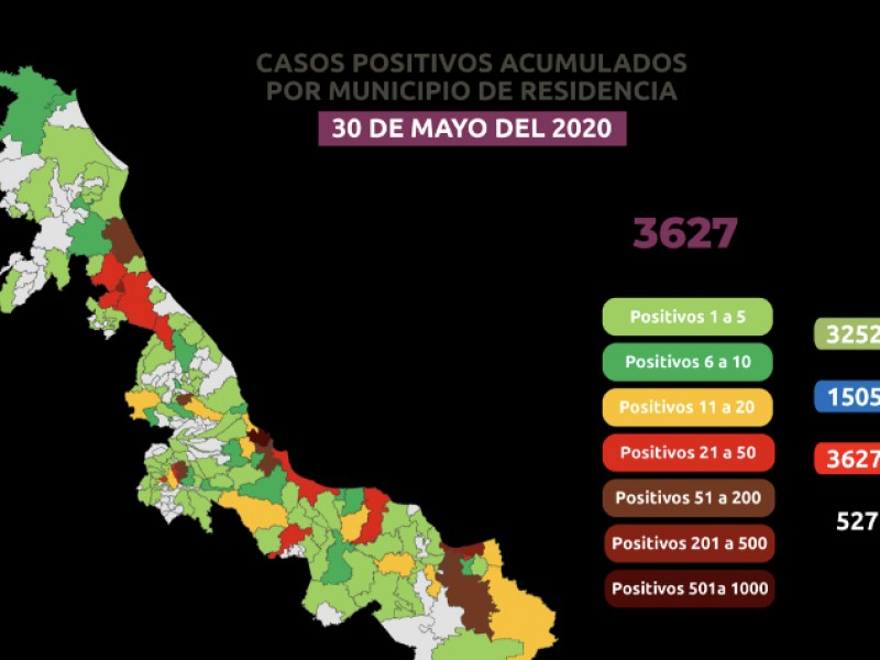 Se extienden los contagios de COVID-19 en territorio veracruzano