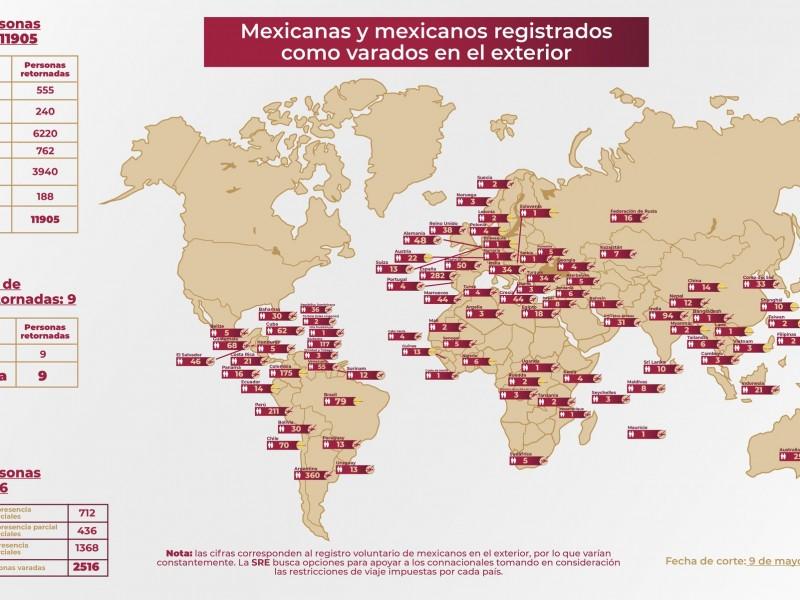 Se han repatriado a 11 mil 905 connacionales