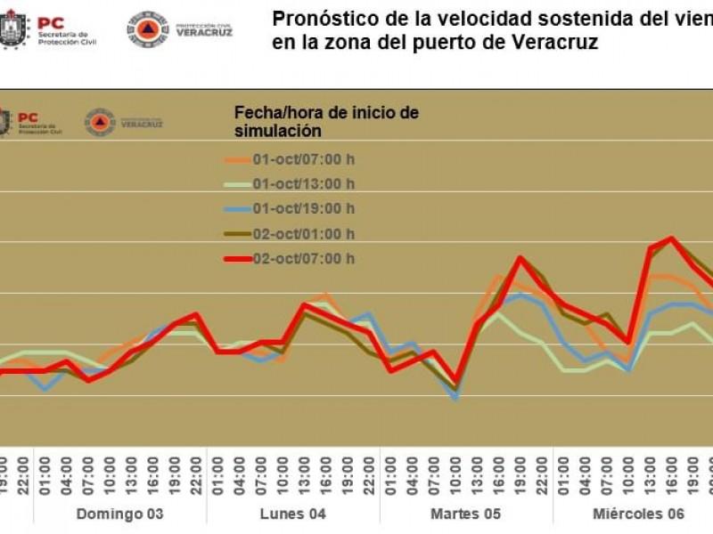 Se intensificará evento de norte en Veracruz