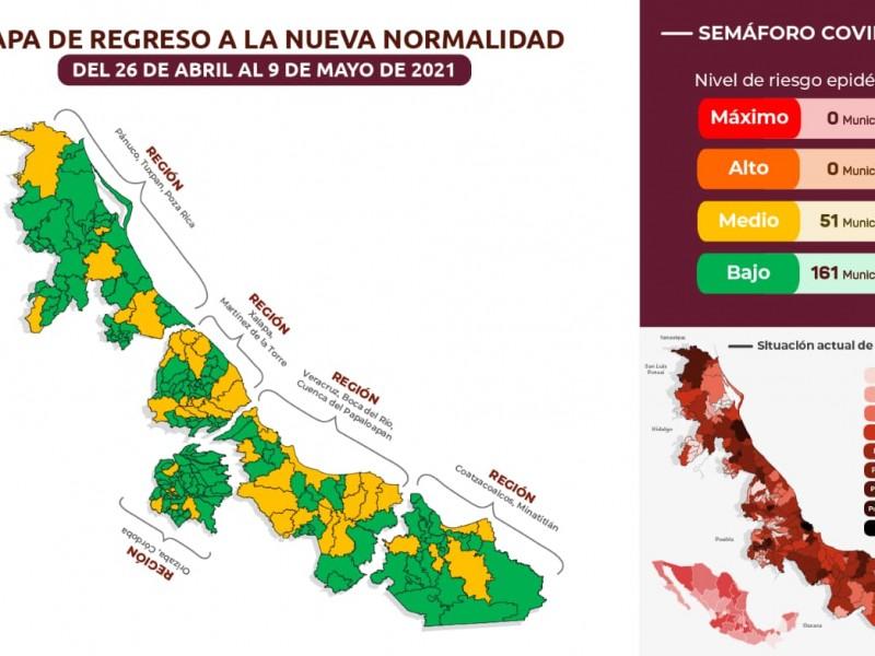 Se mantiene Veracruz en Verde; ningún municipio en Naranja