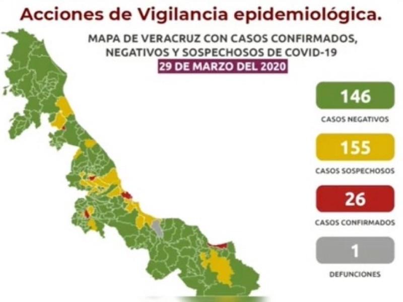 Se registra el primer deceso por COVID-19 en Veracruz