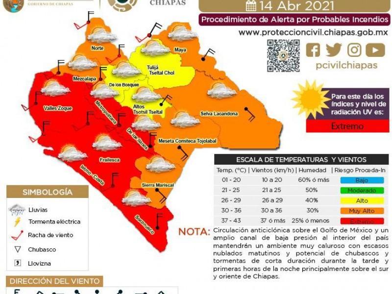 Se registran temperaturas extremas en regiones de Chiapas