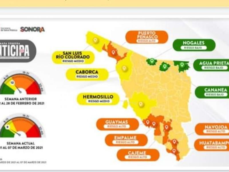 Semáforo anticipa coloca a  Nogales en verde