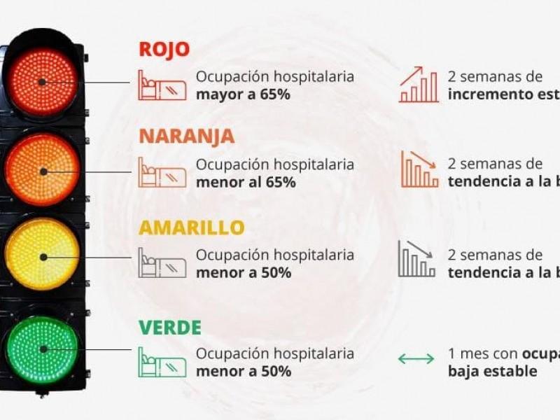 Semáforo epidemiológico pasará de 4 a 10 colores de medición