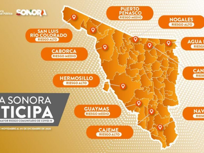 Siete municipios de Sonora en riesgo alto por covid-19