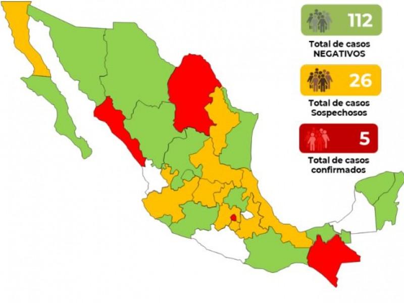 Siguen siendo 5 los casos de coronavirus en México