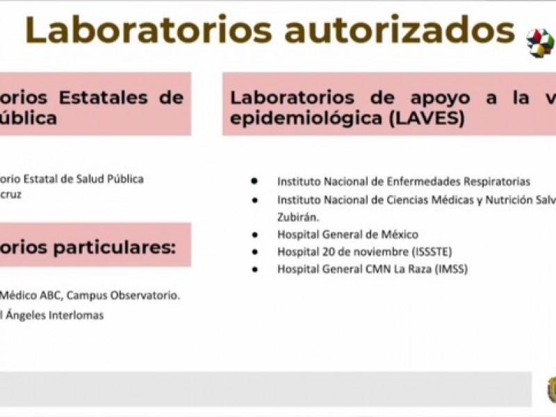 Solo Laboratorio Estatal autorizado por SS para pruebas