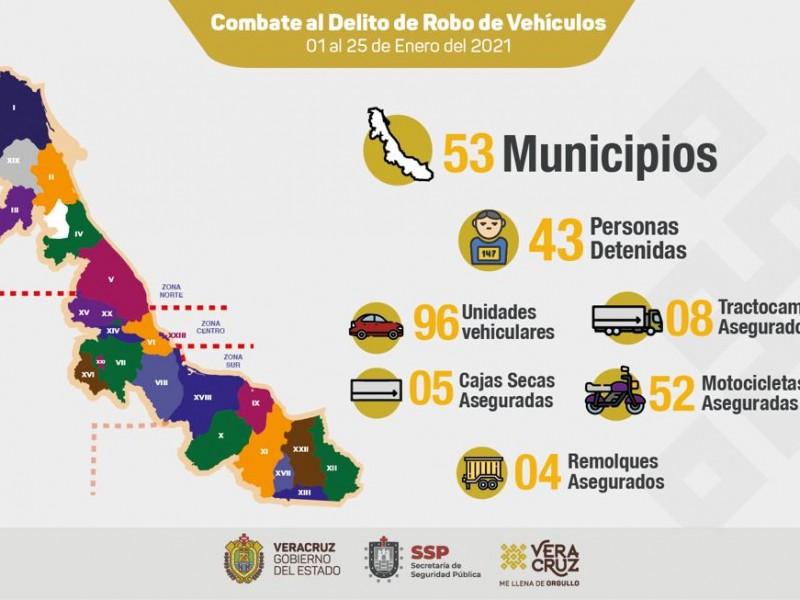 SSP recupera 165 vehículos y detiene  a 43 personas