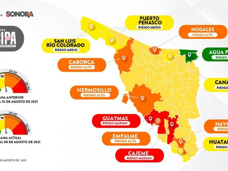 Suben a riesgo alto por Covid 10 municipios de Sonora