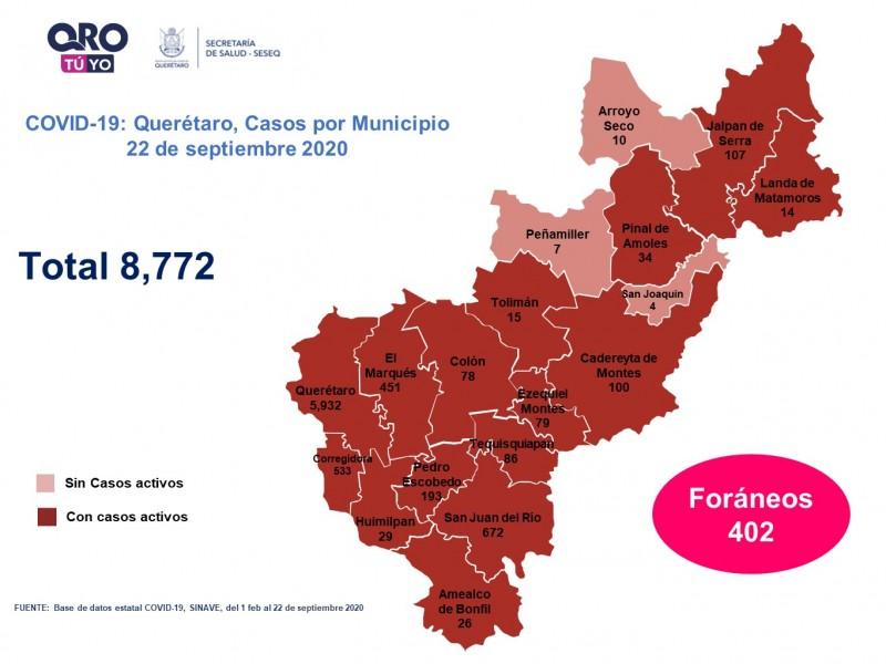 Suma Querétaro más de mil muertes por COVID-19