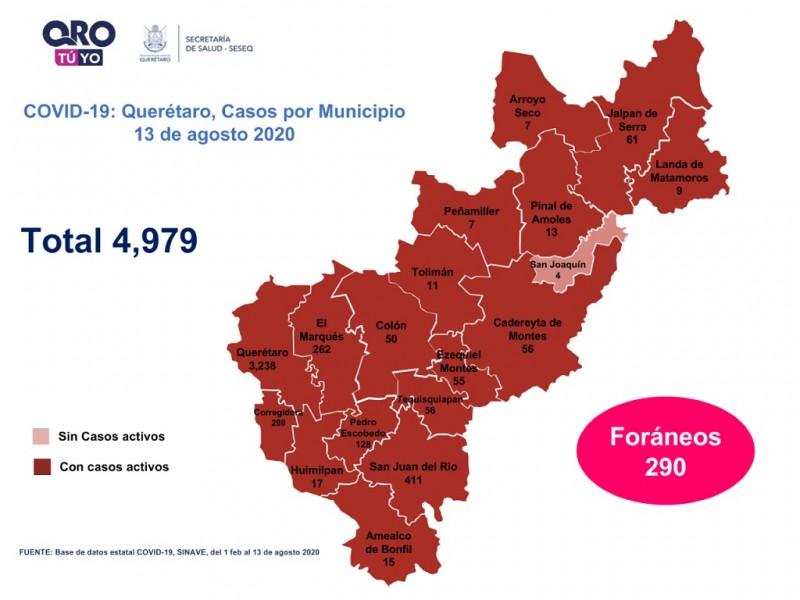 Suman 102 nuevos casos de COVID-19 en Querétaro