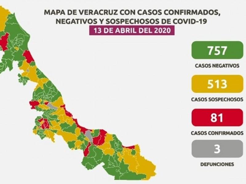 Suman 513 casos sospechosos de COVID-19 en Veracruz