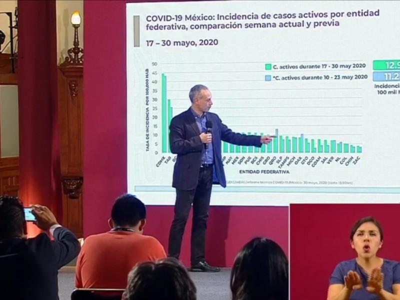 Supera México a Bélgica en muertes covid-19; ocupa lugar 7