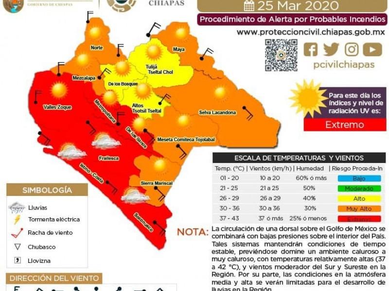Temperaturas por arriba de 40 grados en Chiapas