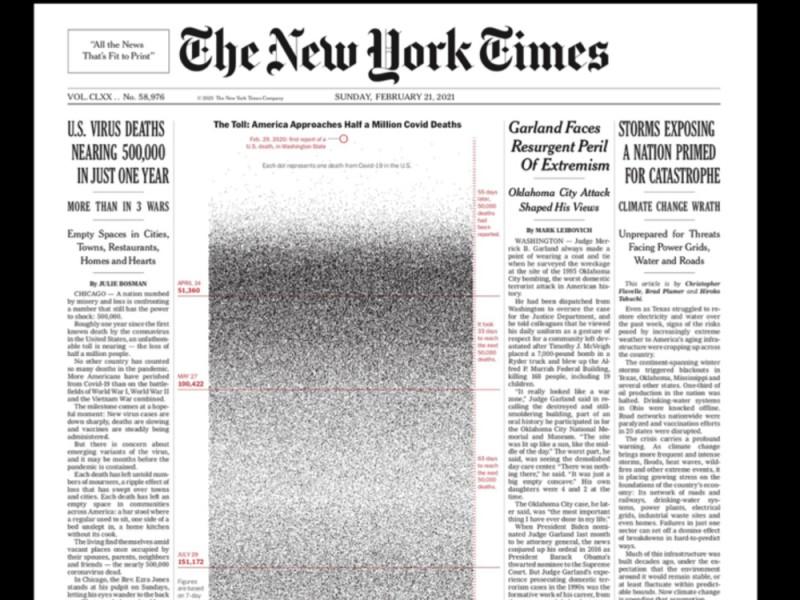 The New York Times dedica portada a víctimas de COVID-19