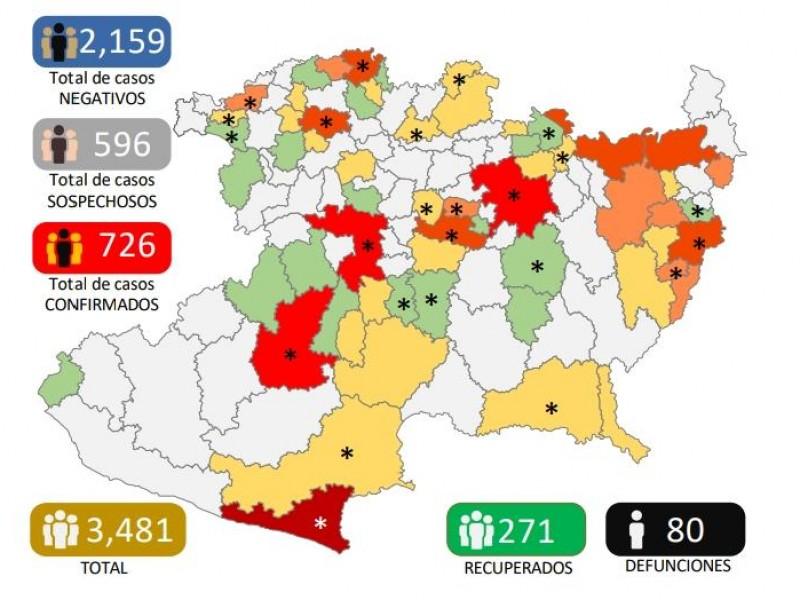 Tiene Michoacán 51 nuevos casos de Covid19