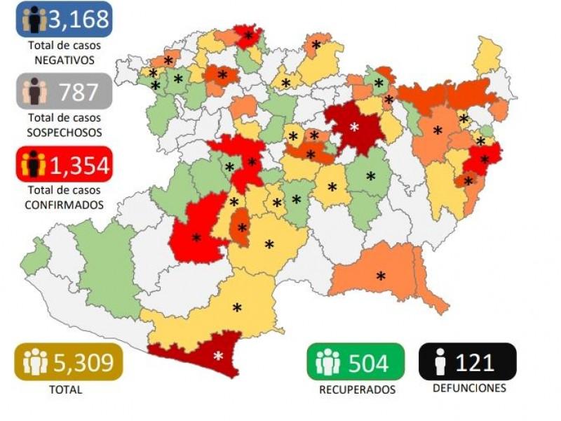 Tiene Michoacán 89 nuevos casos de Covid 19