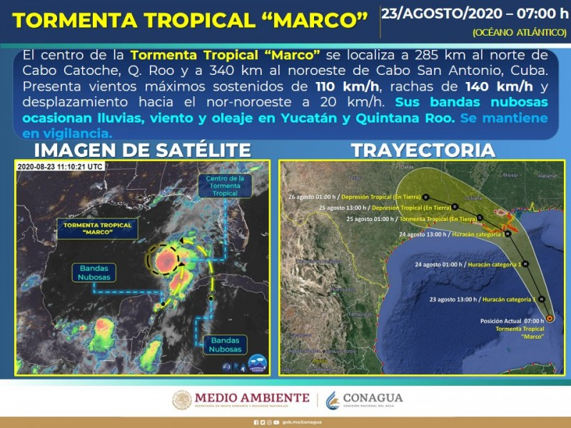 Tormenta tropical 'Marco' se aleja del territorio mexicano