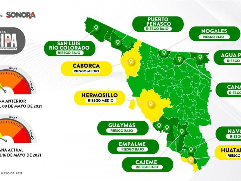 Tres municipios de Sonora continúan en amarillo